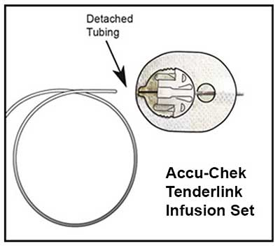 diagram showing the tubing disconnecting from Accu-chek tenderlink infusion set