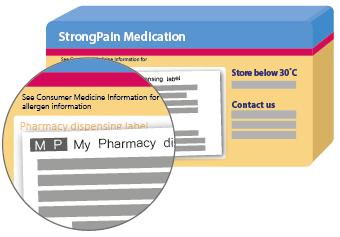 illustration of a prescription medicine label