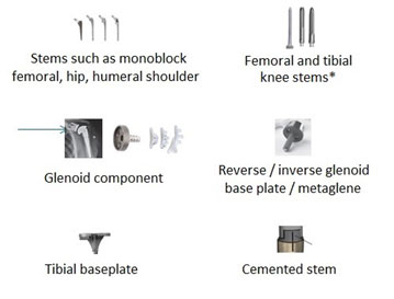 Examples of devices which provide primary fixation of the joint replacement to the patient's bone