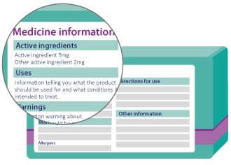 Medicine pack with new critical information panel