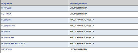 USA FDA follitropin alpha and follitropin beta approvals
