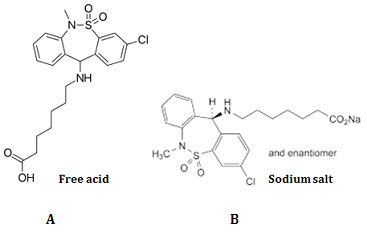 Structures of tianeptine (A) and tianeptine sodium (B)