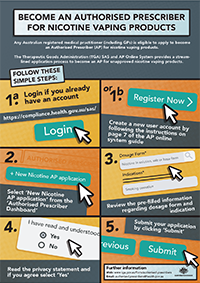 Download Infographic - Become an Authorised Prescriber for nicotine vaping products