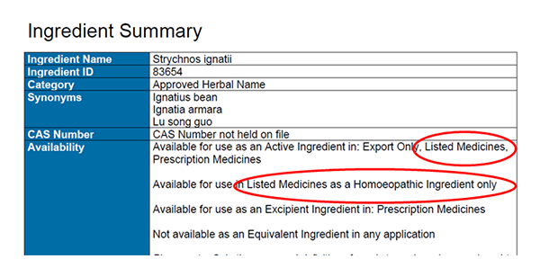 screenshot showing ingredient summary for Strychnos ignatii, highlighting 'Listed Medicines' in the Availability table row